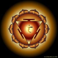 Yoga Manipura Chakra